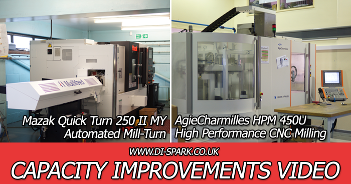 Capacity Improvements: Click For Video
